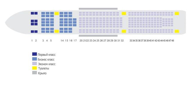 Схема салона самолета Boeing 777-200
