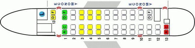 Схема салона самолета Aerospatiale/Alenia 42-500