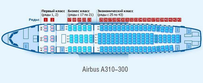 Схема салона самолета Airbus A310-300