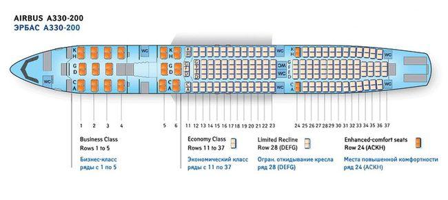 Схема салона самолета Airbus A330-200