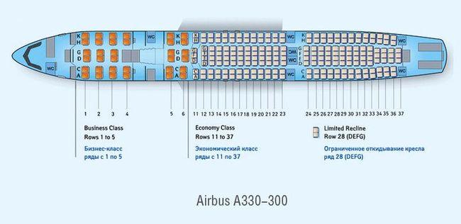 Схема салона самолета Airbus A330-300