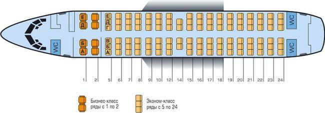 Схема салона самолета Boeing 737-500